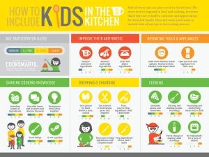 CookSmarts Kids_Activities_Horizontal_Draft3