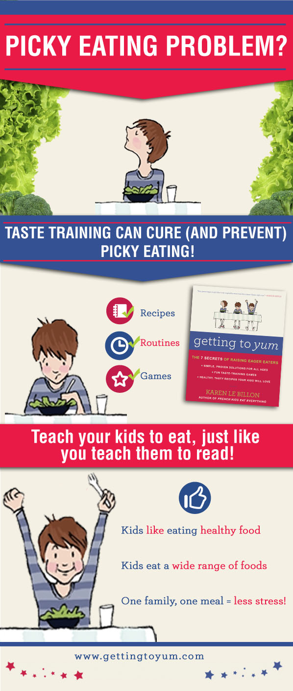 Infographic Taste Training