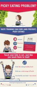 Infographic Taste Training